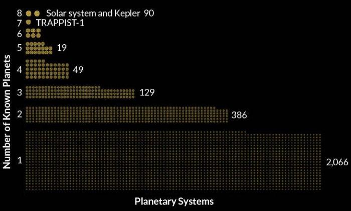 121417_MT_kepler-90_inline1_730_REV